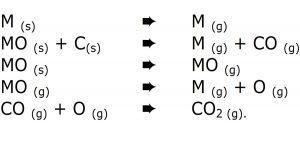 اتم سازی کوره گرافیتی طیف سنجی جذب اتمی