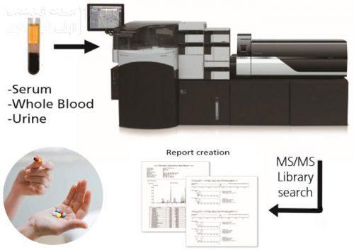آنالیز همزمان داروهای روانگردان با LC/MS/MS