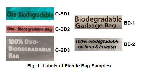 آنالیز کیسه های پلاستیکی زیست تخریب پذیر با FTIR