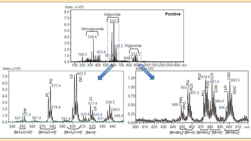 آنالیز اسیدهای چرب در سبوس برنج با دستگاه LCMS